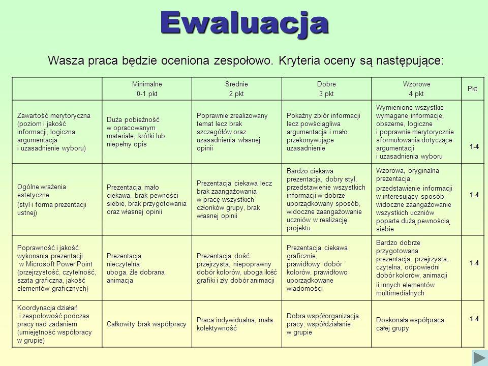 Źródła Tu znajdziesz linki stron, które pomogą Ci dotrzeć do informacji na temat: 1.http://www.wikipedia.plhttp://www.wikipedia.pl 2.http://www.zemlam