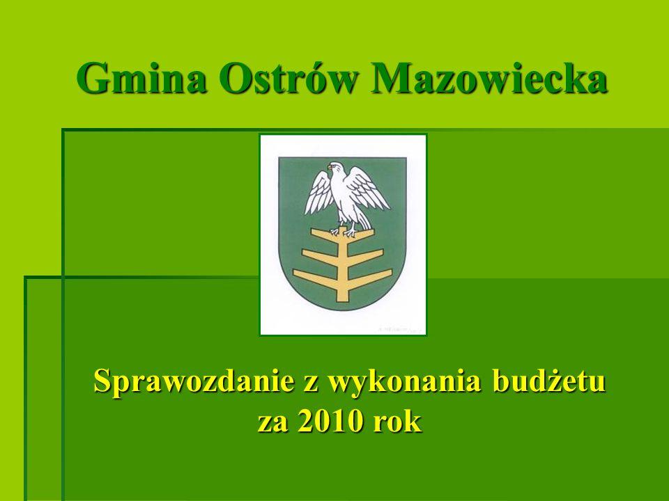 Sprawozdanie z wykonania budżetu za 2010 rok Sprawozdanie z wykonania budżetu za 2010 rok Gmina Ostrów Mazowiecka Gmina Ostrów Mazowiecka