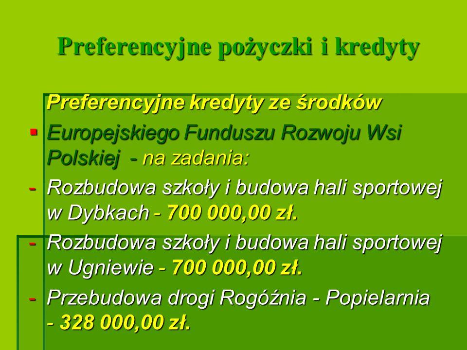 Preferencyjne kredyty ze środków Preferencyjne kredyty ze środków Europejskiego Funduszu Rozwoju Wsi Polskiej - na zadania: Europejskiego Funduszu Roz