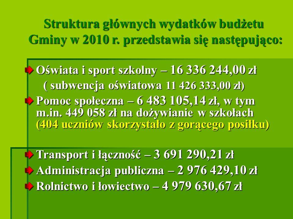 Gospodarka komunalna i ochrona środowiska - 652 172,88 zł Gospodarka mieszkaniowa - 179 698,05 zł Bezpieczeństwo i ochrona ppoż.