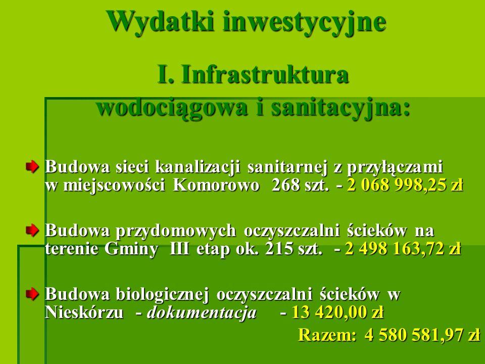 Budowa sieci kanalizacji sanitarnej z przyłączami w miejscowości Komorowo inwestycja z lat 2008 - 2010 inwestycja z lat 2008 - 2010 całkowity koszt zadania 5 170 656 zł W 2010 - 2 068 998,25 zł wykonano 268 szt.