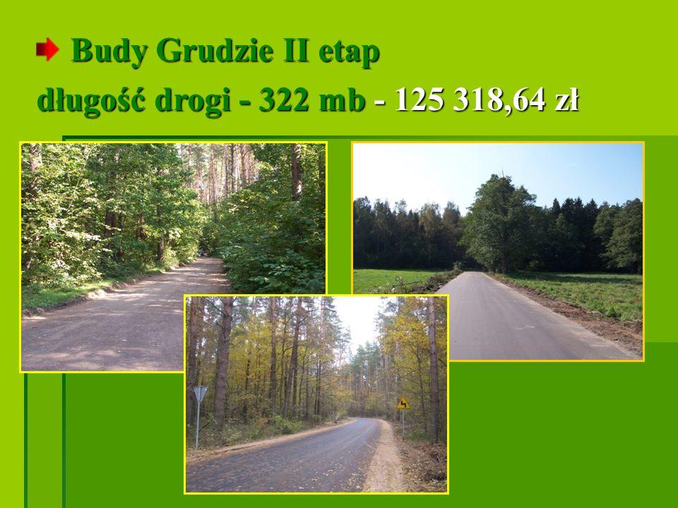 Kacpury długość drogi - 982 mb - 405 149,19 zł długość drogi - 982 mb - 405 149,19 zł