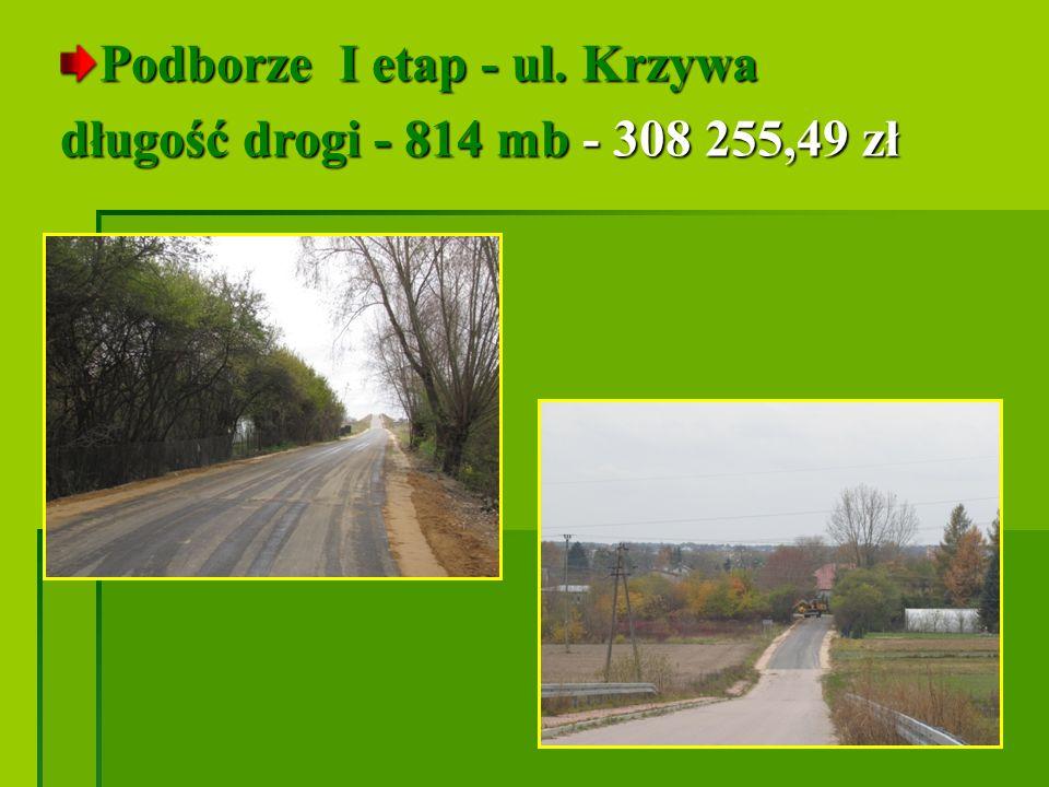 Przebudowa drogi powiatowej nr 2639 W Brok – Nagoszewo – Fidury – Koziki Brok – Nagoszewo – Fidury – Koziki - 643 000,00 zł - 643 000,00 zł