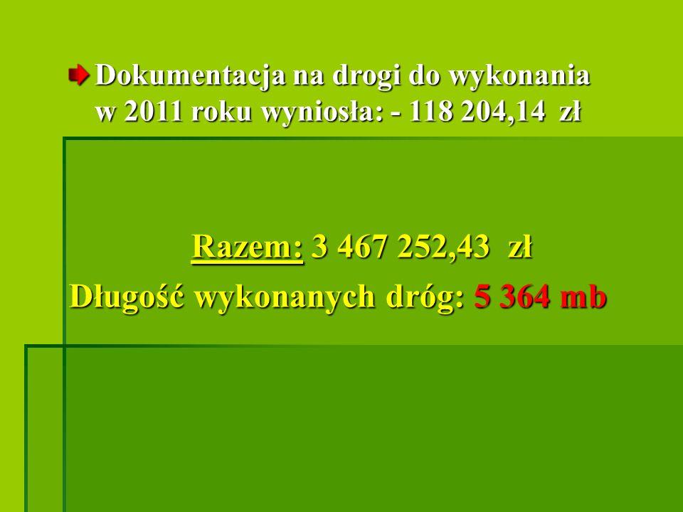 Dokumentacja na drogi do wykonania w 2011 roku wyniosła: - 118 204,14 zł Razem: 3 467 252,43 zł Razem: 3 467 252,43 zł Długość wykonanych dróg: 5 364