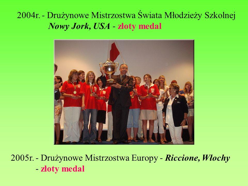 2004r. - Drużynowe Mistrzostwa Świata Młodzieży Szkolnej Nowy Jork, USA - złoty medal 2005r. - Drużynowe Mistrzostwa Europy - Riccione, Włochy - złoty