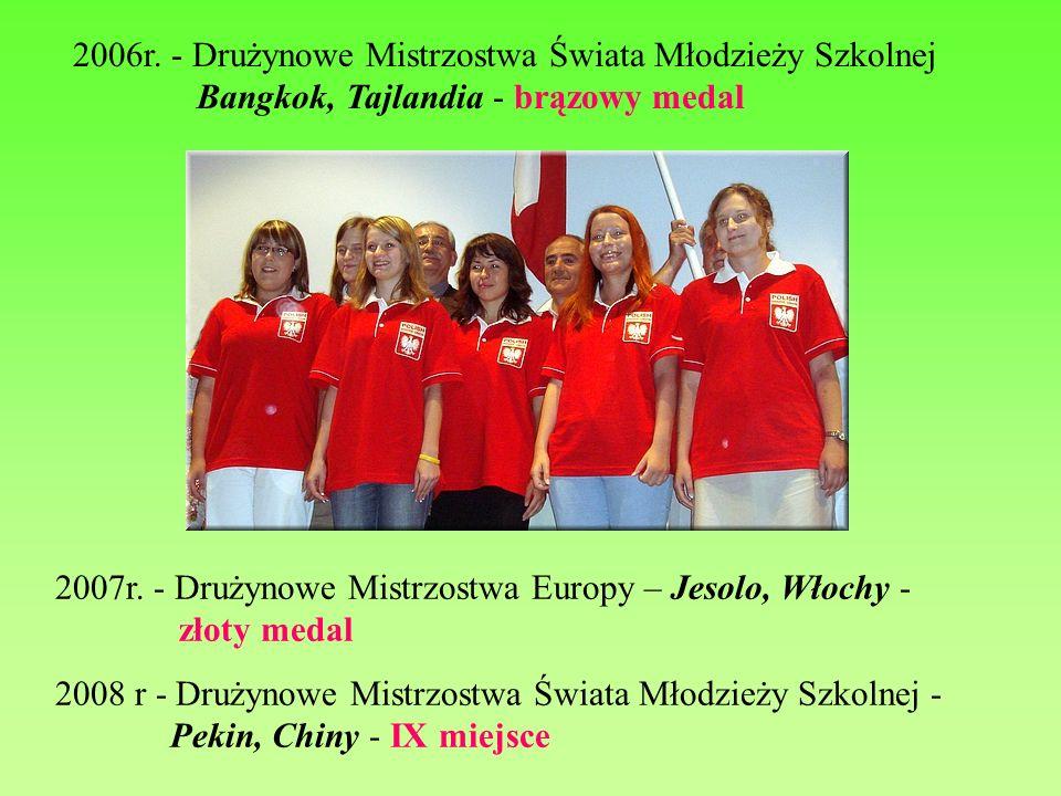 2006r. - Drużynowe Mistrzostwa Świata Młodzieży Szkolnej Bangkok, Tajlandia - brązowy medal 2007r. - Drużynowe Mistrzostwa Europy – Jesolo, Włochy - z