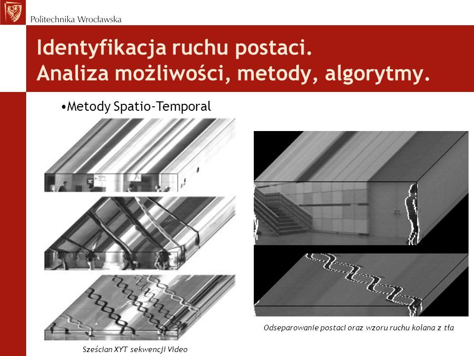 Identyfikacja ruchu postaci. Analiza możliwości, metody, algorytmy. Metody Spatio-Temporal Sześcian XYT sekwencji Video Odseparowanie postaci oraz wzo
