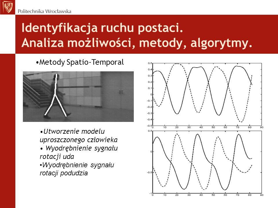 Identyfikacja ruchu postaci. Analiza możliwości, metody, algorytmy. Metody Spatio-Temporal Utworzenie modelu uproszczonego człowieka Wyodrębnienie syg