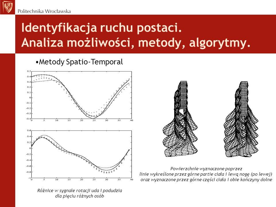 Identyfikacja ruchu postaci. Analiza możliwości, metody, algorytmy. Metody Spatio-Temporal Różnice w sygnale rotacji uda i podudzia dla pięciu różnych