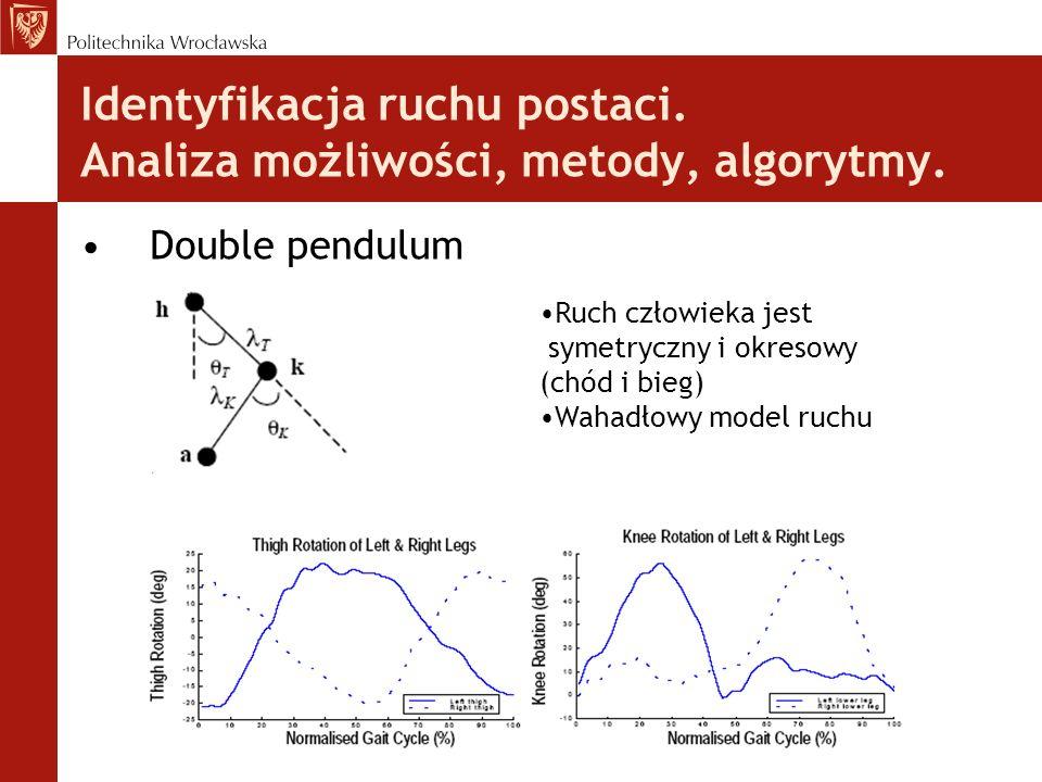 Identyfikacja ruchu postaci. Analiza możliwości, metody, algorytmy. Double pendulum Ruch człowieka jest symetryczny i okresowy (chód i bieg) Wahadłowy