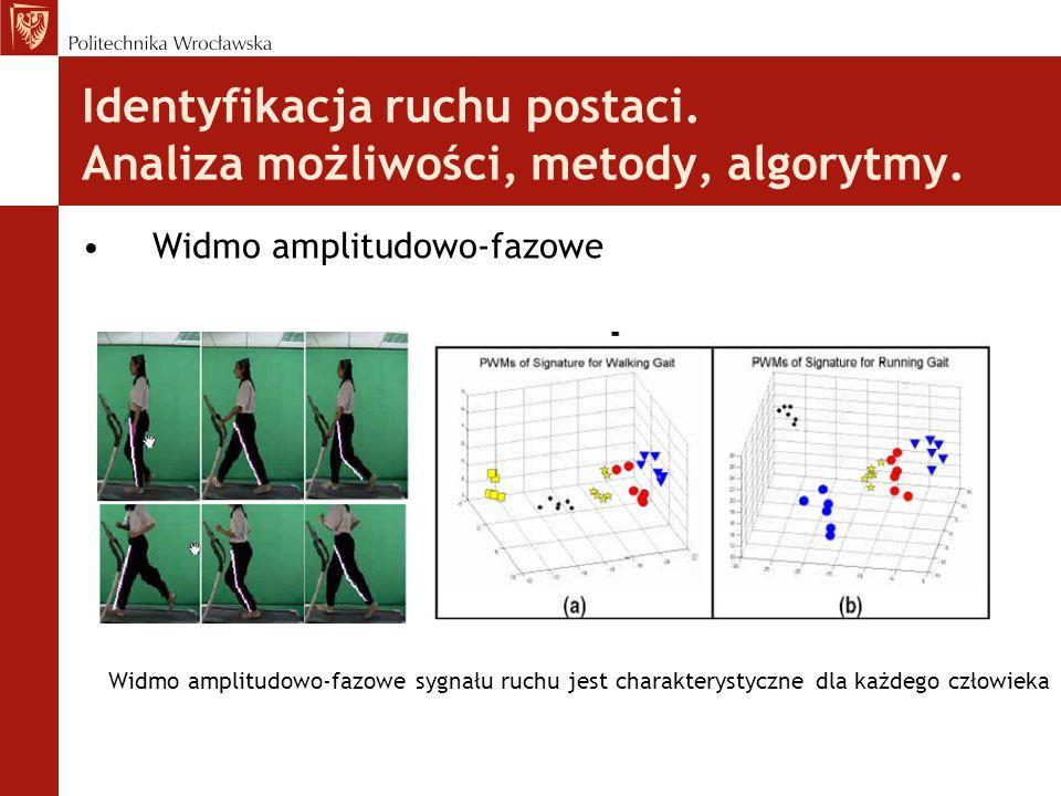 Identyfikacja ruchu postaci. Analiza możliwości, metody, algorytmy. Widmo amplitudowo-fazowe Widmo amplitudowo-fazowe sygnału ruchu jest charakterysty