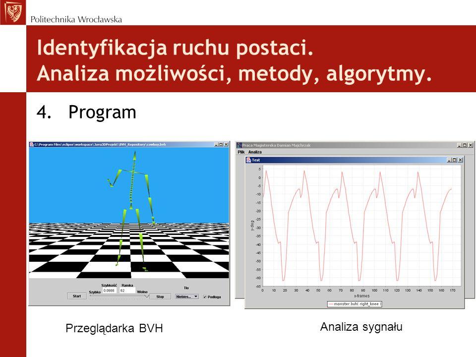 Identyfikacja ruchu postaci. Analiza możliwości, metody, algorytmy. 4.Program Przeglądarka BVH Analiza sygnału