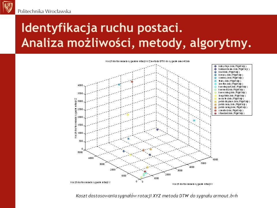 Identyfikacja ruchu postaci. Analiza możliwości, metody, algorytmy. Koszt dostosowania sygnałów rotacji XYZ metoda DTW do sygnału armout.bvh