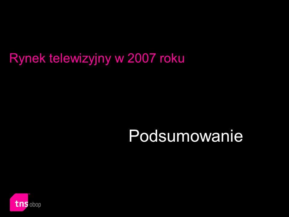 Rynek telewizyjny w 2007 roku Podsumowanie