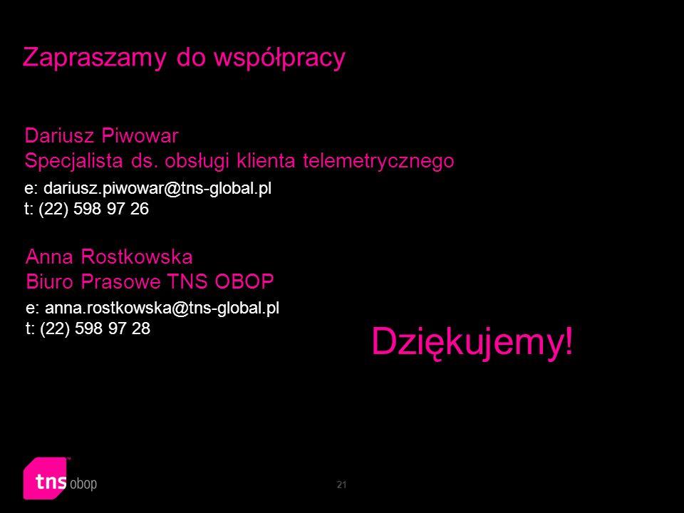 21 Zapraszamy do współpracy Kontakt: Dariusz Piwowar Specjalista ds. obsługi klienta telemetrycznego Anna Rostkowska Biuro Prasowe TNS OBOP e: dariusz