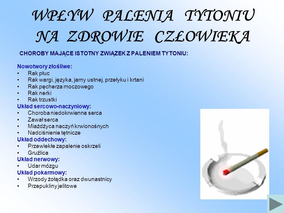 WPŁYW PALENIA TYTONIU NA ZDROWIE CZŁOWIEKA CHOROBY MAJĄCE ISTOTNY ZWIĄZEK Z PALENIEM TYTONIU: Nowotwory złośliwe: Rak płuc Rak wargi, języka, jamy ustnej, przełyku i krtani Rak pęcherza moczowego Rak nerki Rak trzustki Układ sercowo-naczyniowy: Choroba niedokrwienna serca Zawał serca Miażdżyca naczyń krwionośnych Nadciśnienie tętnicze Układ oddechowy: Przewlekłe zapalenie oskrzeli Gruźlica Układ nerwowy: Udar mózgu Układ pokarmowy: Wrzody żołądka oraz dwunastnicy Przepukliny jelitowe