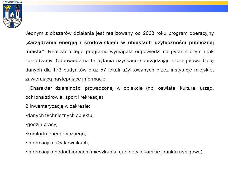 Jednym z obszarów działania jest realizowany od 2003 roku program operacyjnyZarządzanie energią i środowiskiem w obiektach użyteczności publicznej miasta.