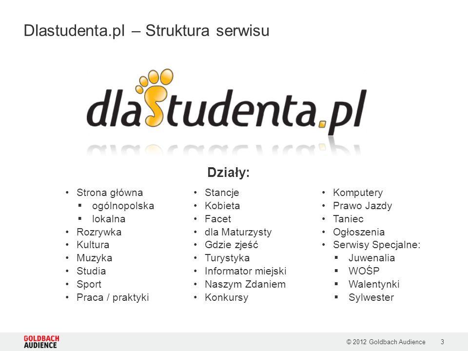 © 2012 Goldbach Audience4 Dlastudenta.pl – profil użytkownika Gemius Megapanel Grudzień 2012 Profil użytkowników: Przedział wiekowy użytkowników: 15-39 Kobiety (61%) mężczyźni (39%) Lojalni użytkownicy serwisu: uczniowie szkół średnich oraz studenci Odwiedzający serwis pochodzą głównie z dużych miast