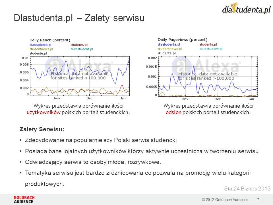GOLDBACH AUDIENCE Services Sp. z o.o. ul. Altowa 2 02-369 Warszawa www.goldbachaudience.pl