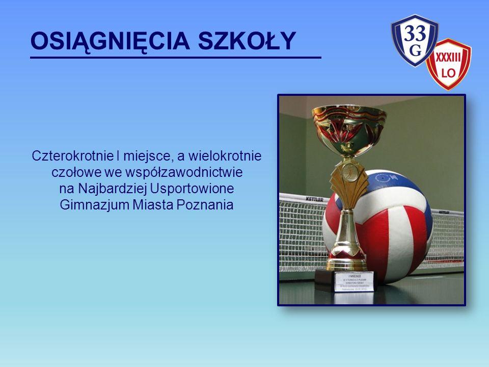 Czterokrotnie I miejsce, a wielokrotnie czołowe we współzawodnictwie na Najbardziej Usportowione Gimnazjum Miasta Poznania OSIĄGNIĘCIA SZKOŁY