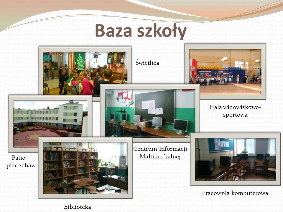 Baza szkoły Hala widowiskowo- sportowa Patio – plac zabaw Centrum Informacji Multimedialnej Świetlica Pracownia komputerowa Biblioteka