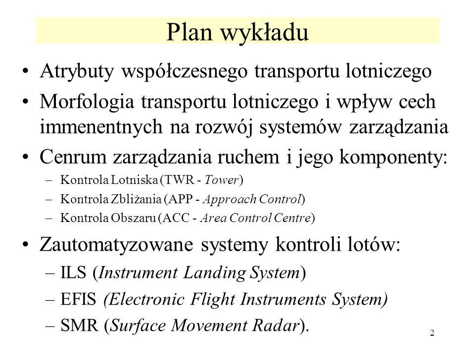2 Plan wykładu Atrybuty współczesnego transportu lotniczego Morfologia transportu lotniczego i wpływ cech immenentnych na rozwój systemów zarządzania