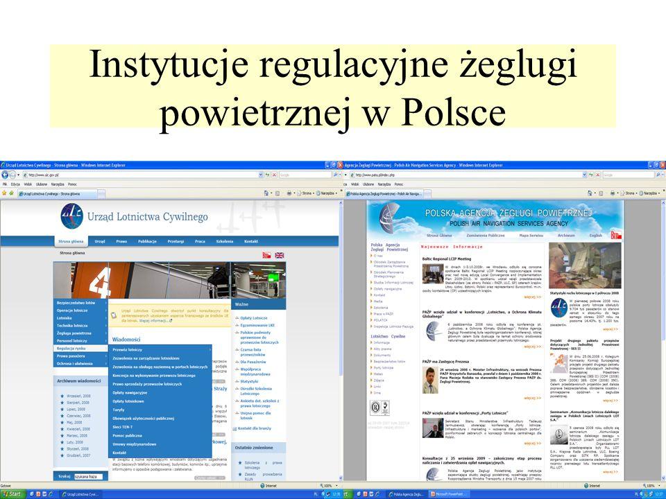 Instytucje regulacyjne żeglugi powietrznej w Polsce