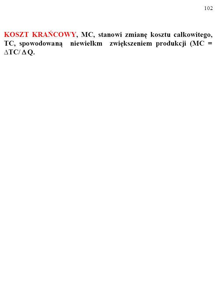 101 KOSZT PRZECIĘTNY, AC, stanowi część kosztu całkowitego, TC, przypadającą na jednostkę produkcji (AC = TC/Q).