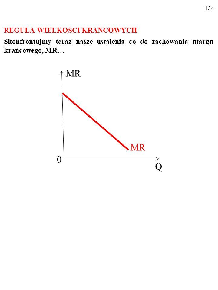 133 MC = i(Q) U-kształtny wykres kosztu krańcowego, MC, przechodzi przez mi- nimum wykresu kosztu przeciętnego, AC. MC Q 0 AC
