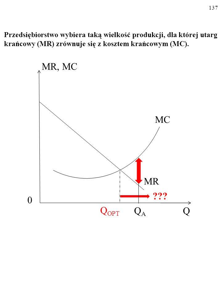 136 Przedsiębiorstwo wybiera taką wielkość produkcji, dla której utarg krańcowy (MR) zrównuje się z kosztem krańcowym (MC). MC MR MR, MC Q OPT Q 0 MC