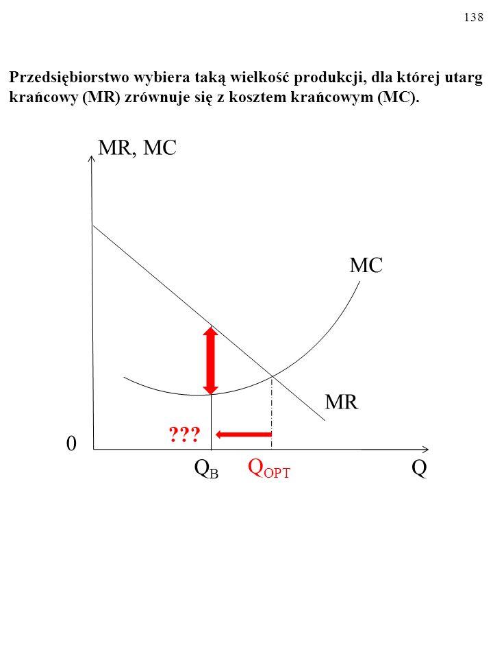 137 Przedsiębiorstwo wybiera taką wielkość produkcji, dla której utarg krańcowy (MR) zrównuje się z kosztem krańcowym (MC). MC MR MR, MC Q OPT Q 0 QAQ