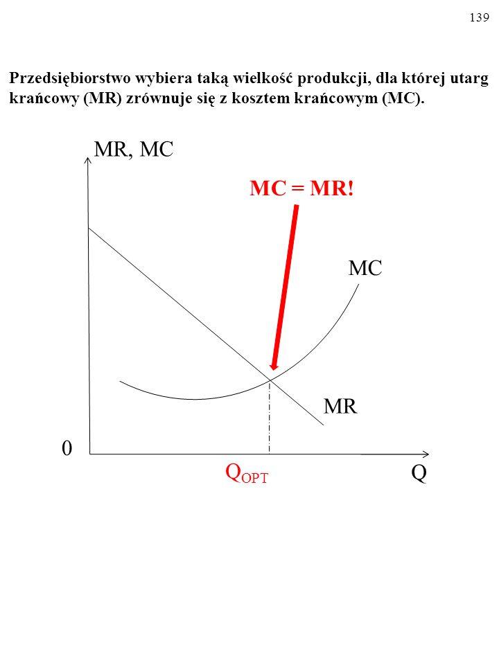 138 Przedsiębiorstwo wybiera taką wielkość produkcji, dla której utarg krańcowy (MR) zrównuje się z kosztem krańcowym (MC). MC MR MR, MC Q OPT Q 0 ???