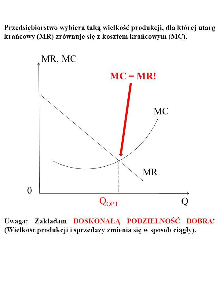139 Przedsiębiorstwo wybiera taką wielkość produkcji, dla której utarg krańcowy (MR) zrównuje się z kosztem krańcowym (MC). MC MR MR, MC Q OPT Q 0 MC