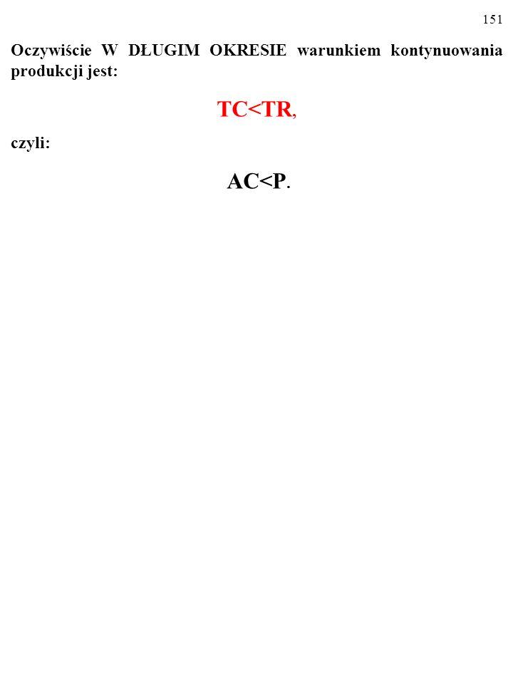 150 Oto warunek kontynuowania produkcji W KRÓTKIM OKRESIE, mimo ponoszonych strat: VC<TR Innymi słowy: VC/Q<TR/Q, Więc: AVC<P.