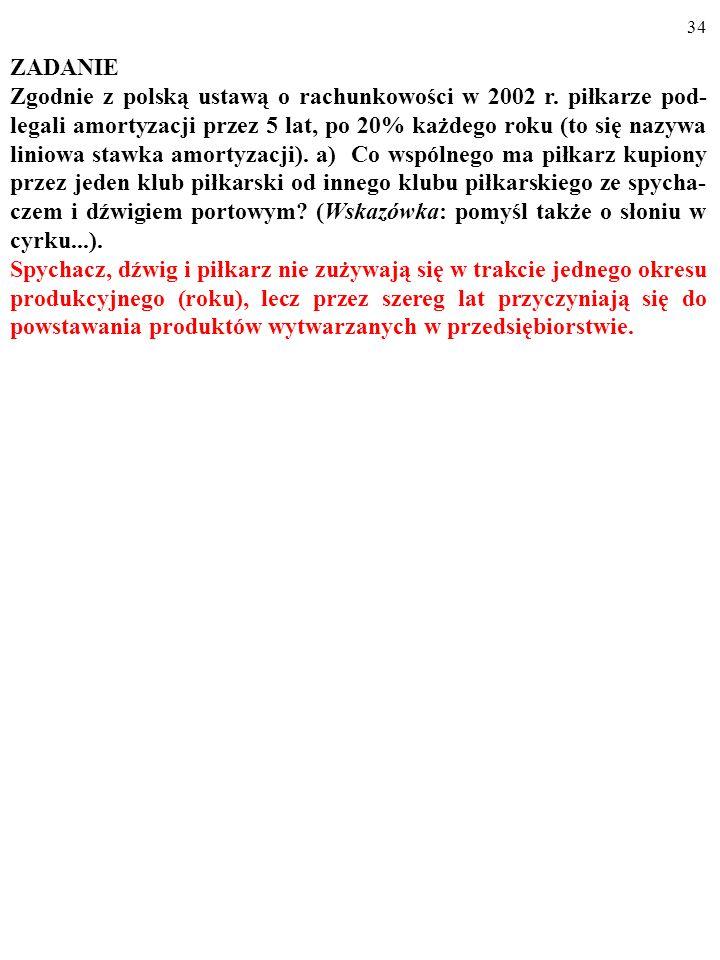 33 ZADANIE Zgodnie z polską ustawą o rachunkowości w 2002 r. piłkarze pod- legali amortyzacji przez 5 lat, po 20% każdego roku (to się nazywa liniowa