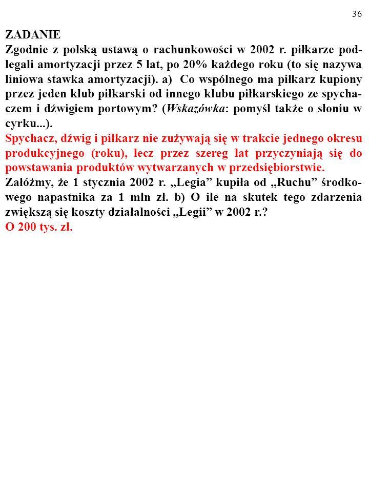 35 ZADANIE Zgodnie z polską ustawą o rachunkowości w 2002 r. piłkarze pod- legali amortyzacji przez 5 lat, po 20% każdego roku (to się nazywa liniowa