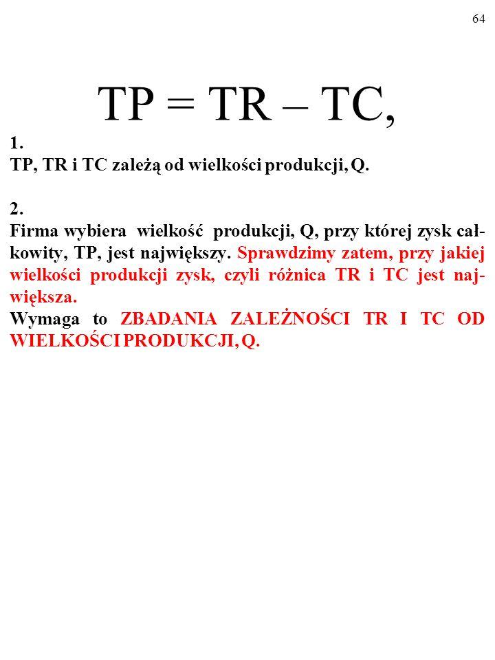 63 A zatem zakładamy, że celem działalności przedsiębiorstwa jest zysk… TP = TR – TC, gdzie: TP – zysk całkowity (ang.