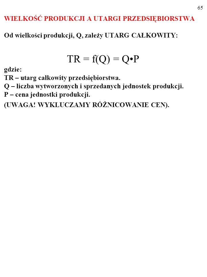 64 TP = TR – TC, 1. TP, TR i TC zależą od wielkości produkcji, Q. 2. Firma wybiera wielkość produkcji, Q, przy której zysk cał- kowity, TP, jest najwi