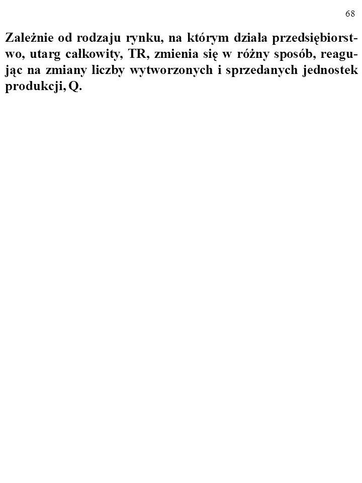 67 Obok UTARGU CAŁKOWITEGO, TR, (ang.