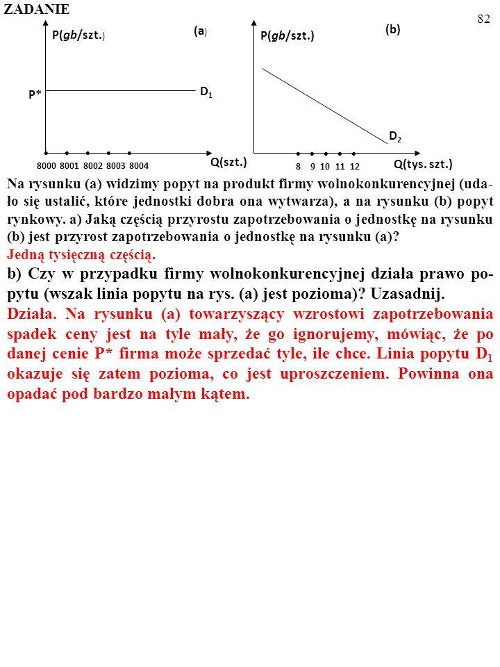 81 Na rysunku (a) widzimy popyt na produkt firmy wolnokonkurencyjnej (uda- ło się ustalić, które jednostki dobra ona wytwarza), a na rysunku (b) popyt