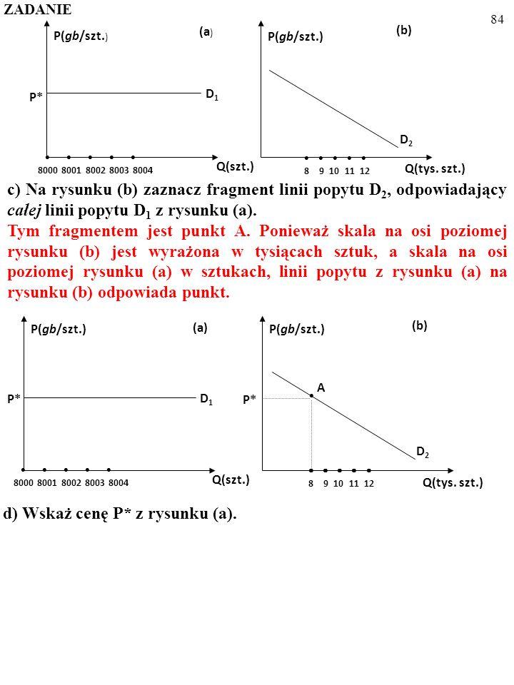 83 c) Na rysunku (b) zaznacz fragment linii popytu D 2, odpowiadający całej linii popytu D 1 z rysunku (a).