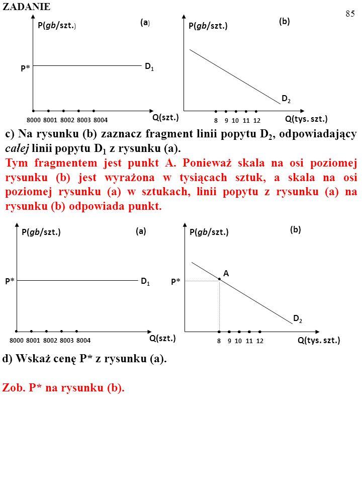 84 c) Na rysunku (b) zaznacz fragment linii popytu D 2, odpowiadający całej linii popytu D 1 z rysunku (a). Tym fragmentem jest punkt A. Ponieważ skal