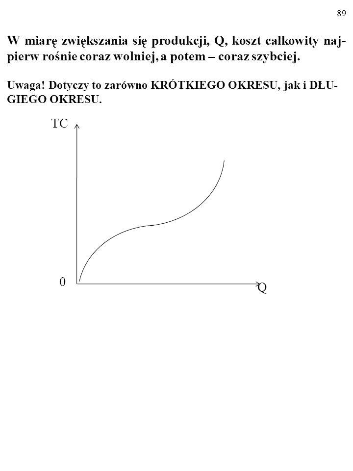 88 Od wielkości produkcji, Q, zależy także koszt całkowity: TC = g(Q) gdzie: TC – koszt całkowity produkcji. Q – liczba wytworzonych i sprzedanych jed