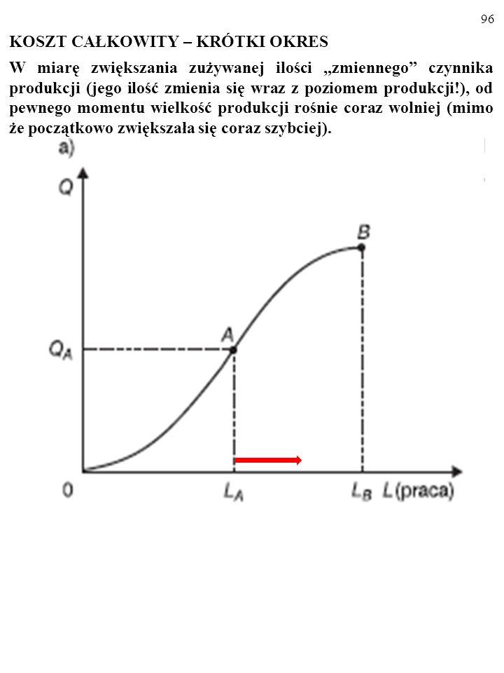 95 TC = FC + VC W KRÓTKIM OKRESIE charakterystyczne zachowanie kosztów całkowitych spowodowane jest PRAWEM MALEJĄCYCH PRZY- CHODÓW. TC Q 0