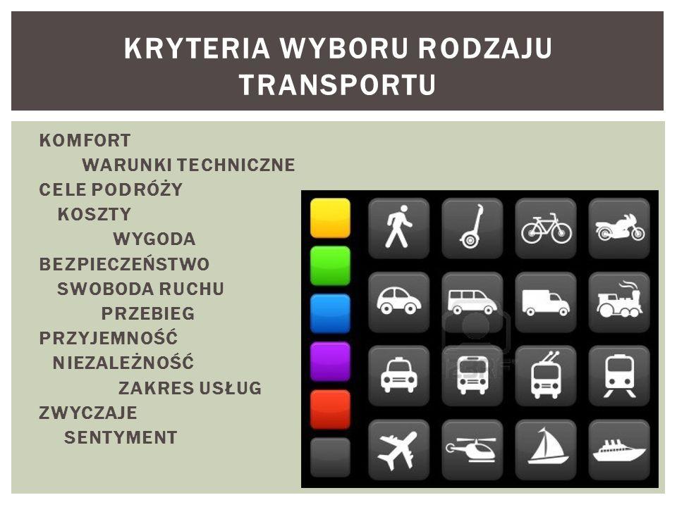 Transport lądowy -kolejowy, autokarowy, -środki publicznego transportu drogowego - pojazdy prywatne (do 8 miejsc) - pojazdy wynajęte Transport powietrzny -loty regularne -loty poza rozkładem - inne loty lotnicze Transport wodny -linie pasażerskie -rejsy wycieczkowe PODZIAŁ TRANSPORTU