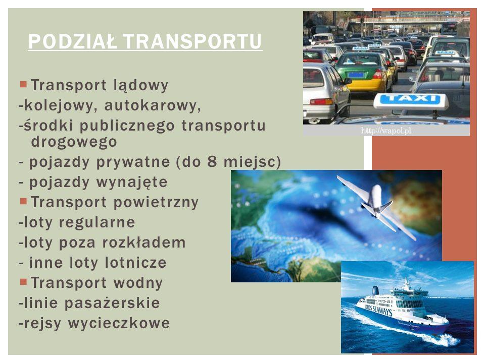 Transport lądowy -kolejowy, autokarowy, -środki publicznego transportu drogowego - pojazdy prywatne (do 8 miejsc) - pojazdy wynajęte Transport powietr