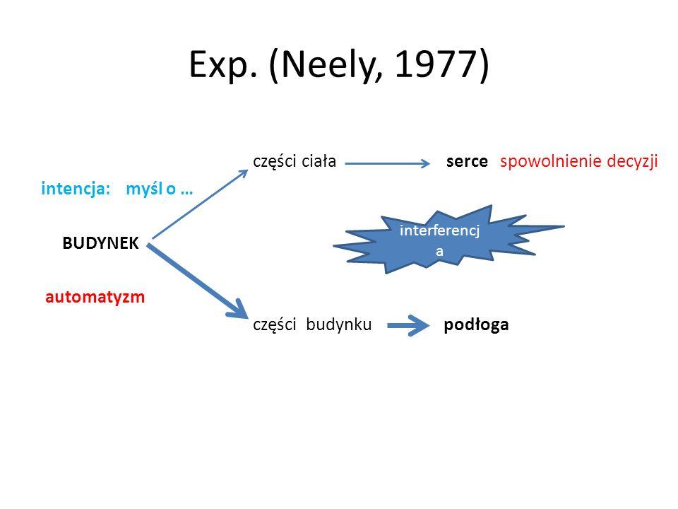 Exp. (Neely, 1977) części ciała serce spowolnienie decyzji intencja: myśl o … BUDYNEK automatyzm części budynku podłoga interferencj a