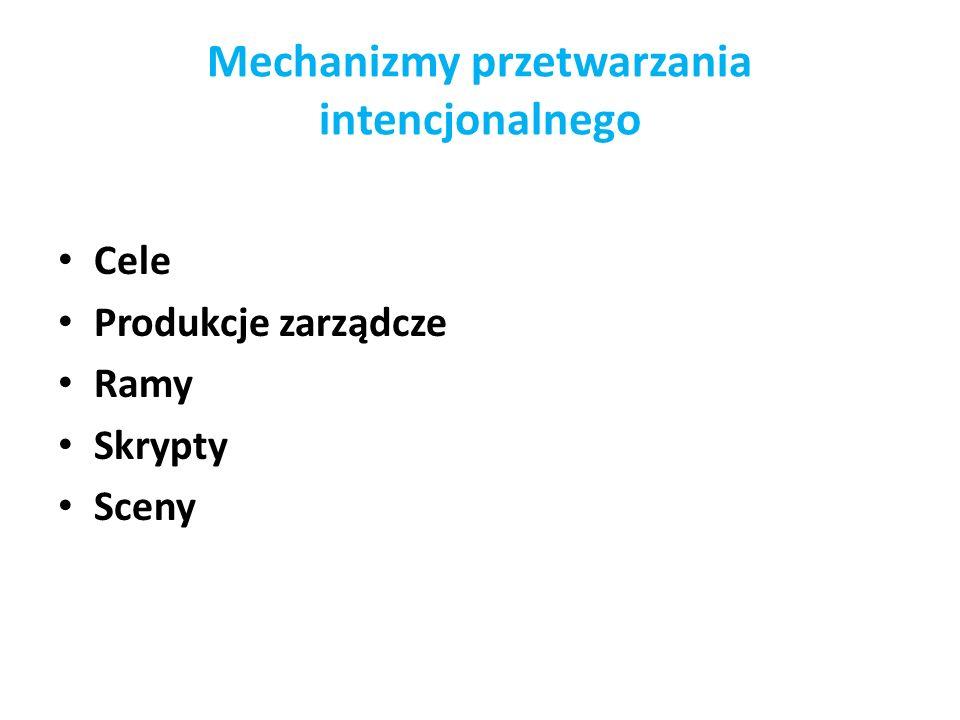 Mechanizmy przetwarzania intencjonalnego Cele Produkcje zarządcze Ramy Skrypty Sceny