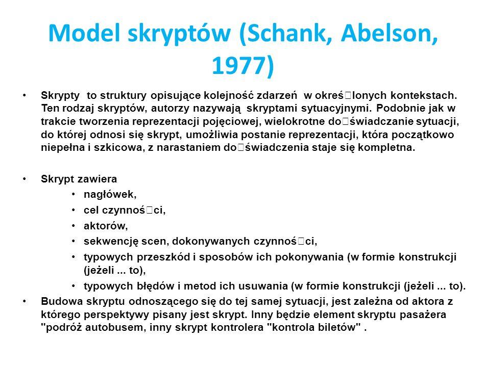 Model skryptów (Schank, Abelson, 1977) Skrypty to struktury opisujące kolejność zdarzeń w okreśœlonych kontekstach. Ten rodzaj skryptów, autorzy nazyw