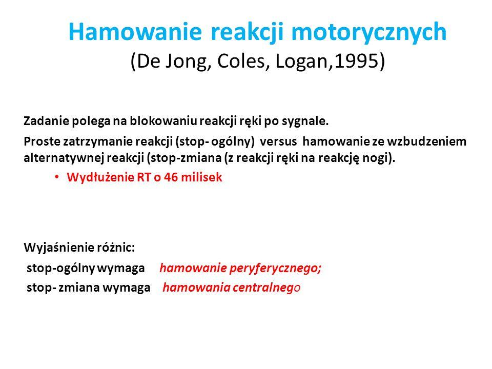 Hamowanie reakcji motorycznych (De Jong, Coles, Logan,1995) Zadanie polega na blokowaniu reakcji ręki po sygnale. Proste zatrzymanie reakcji (stop- og